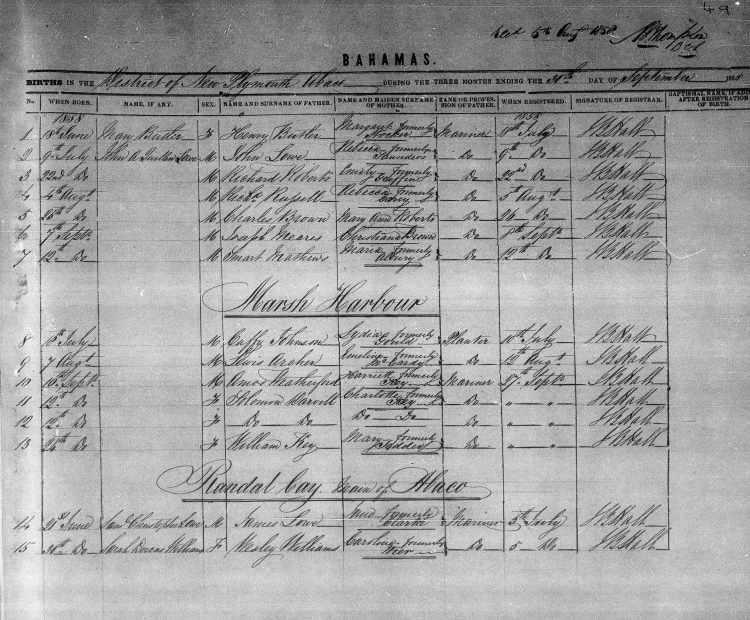 John A Lowe Birth Register